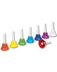 Glocken Tonleiter